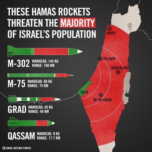 hamas charter israel